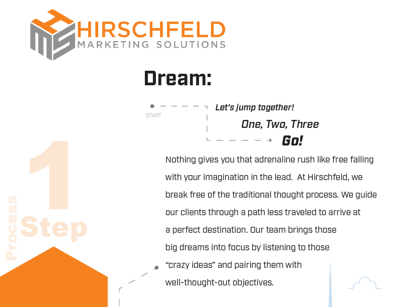 Experiential Marketing Process by Hirschfeld Marketing Solutions